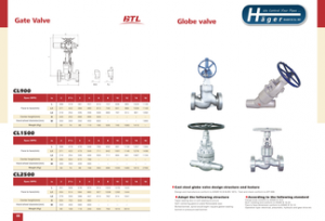 2 Zoll bis 24 Zoll 150 LBS Globe Valves in Stahl und Edelstahl
